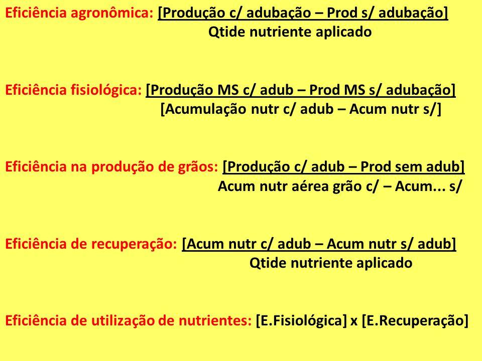 Eficiência agronômica: [Produção c/ adubação – Prod s/ adubação]